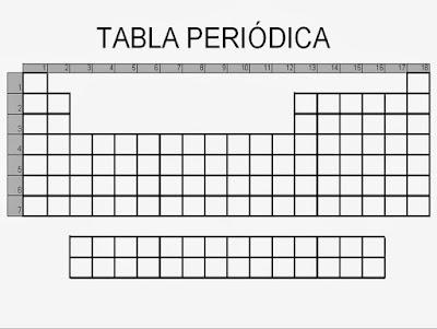 Fisica y qumica 4 eso tabla peridica tabla peridica en blanco para trabajar en clase urtaz Image collections