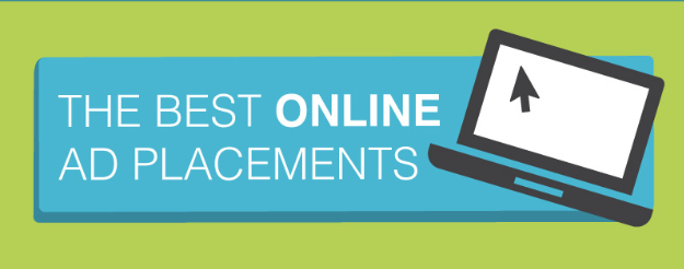 the best online ad placements infographic