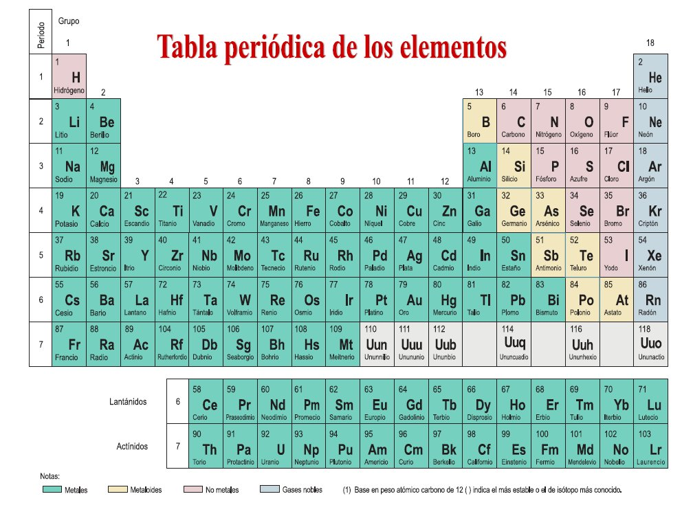 Quimica tabla periodica tabla periodica urtaz Image collections