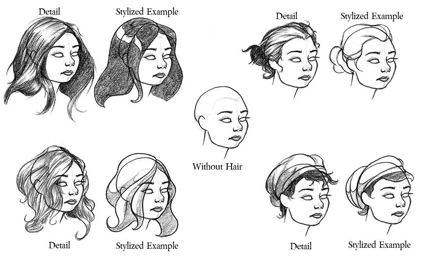 sonjebasaland hair simplification