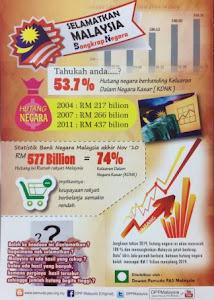 KEMPEN SELAMATKAN MALAYSIA- BN (BANKRAP NEGARA)