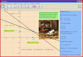 Μαθήματα γυμνασίου με Geogebra.