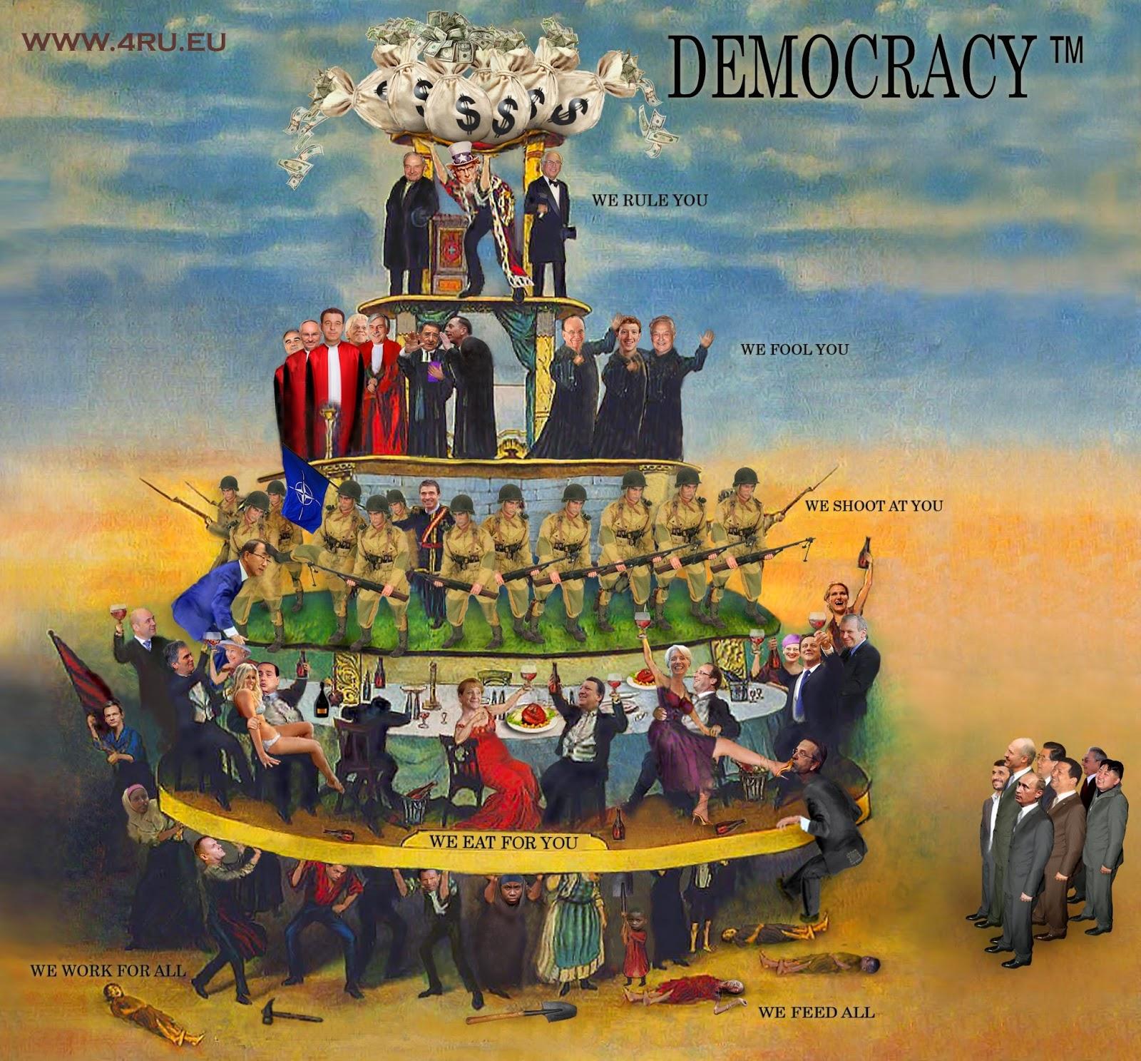 elite theory of democracy pdf