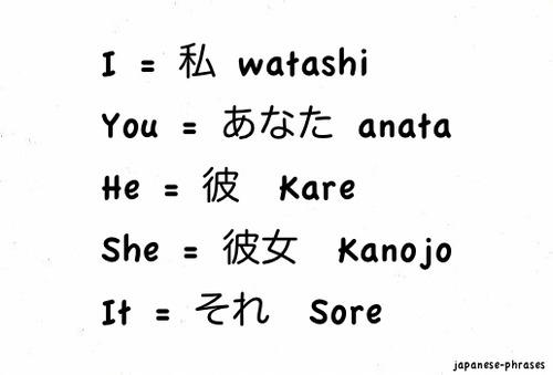 I Adore You In Japanese Love Quotes With Engli...