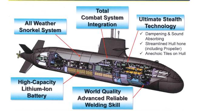 submarine matters soryu photos and diagrams on the way to