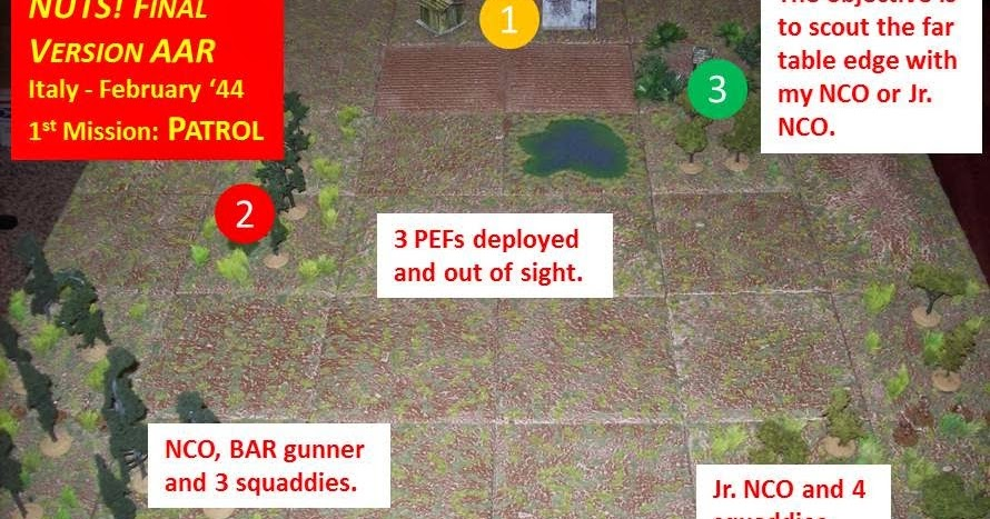 nuts two hour wargames pdf