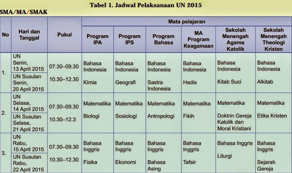 Jadwal Mata Pelajaran Ujian Nasional ( UN / Unas ) SMA dan Sederajat (13 – 15 April 2015)