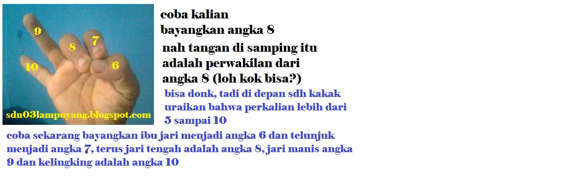 SD NEGERI 03 LAMPUYANG: Mudah Menghitung Perkalian 6 ...