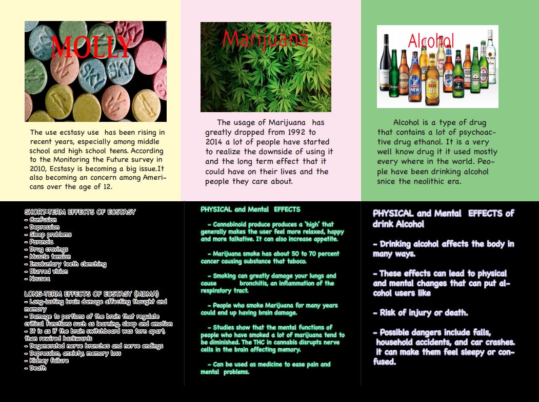 effects of ecstasy essay Custom essays on ecstasy abuse-causes and effects however that is not the only reason people use the drug ecstasy many people say they do it for enjoyment the feelings while on ecstasy can be very pleasurable while on ecstasy users get feelings of intimacy, empathy, trust emotional warmth and euphoria.