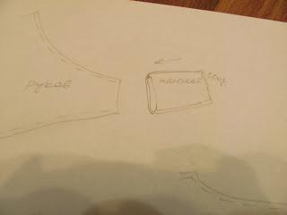 ассиметричная туника, пошив туники, туника за полчаса, косой крой, туника по косой, одежда своими руками, шьем сами, туника своими руками, выкройка туники