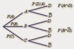 TD Probabilité et Statistique  smc s4