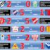 Sub 23 - Fecha 2 - Apertura 2011 - Resultados