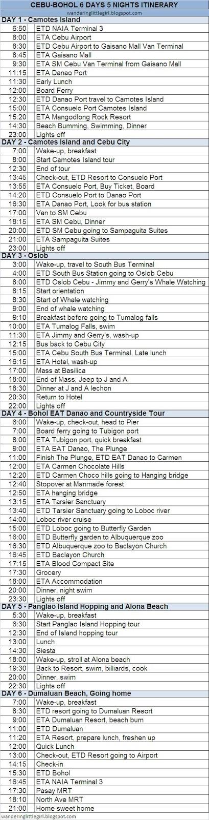 Cebu Bohol Itinerary