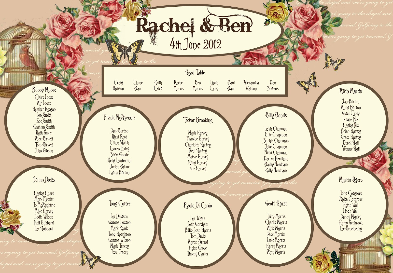 Wedding Reception Layout Template - Virtren.com
