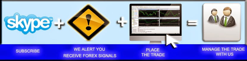Long term forex signals