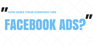 fACEBOOK ADS | BuLLET pOINT bRANDING