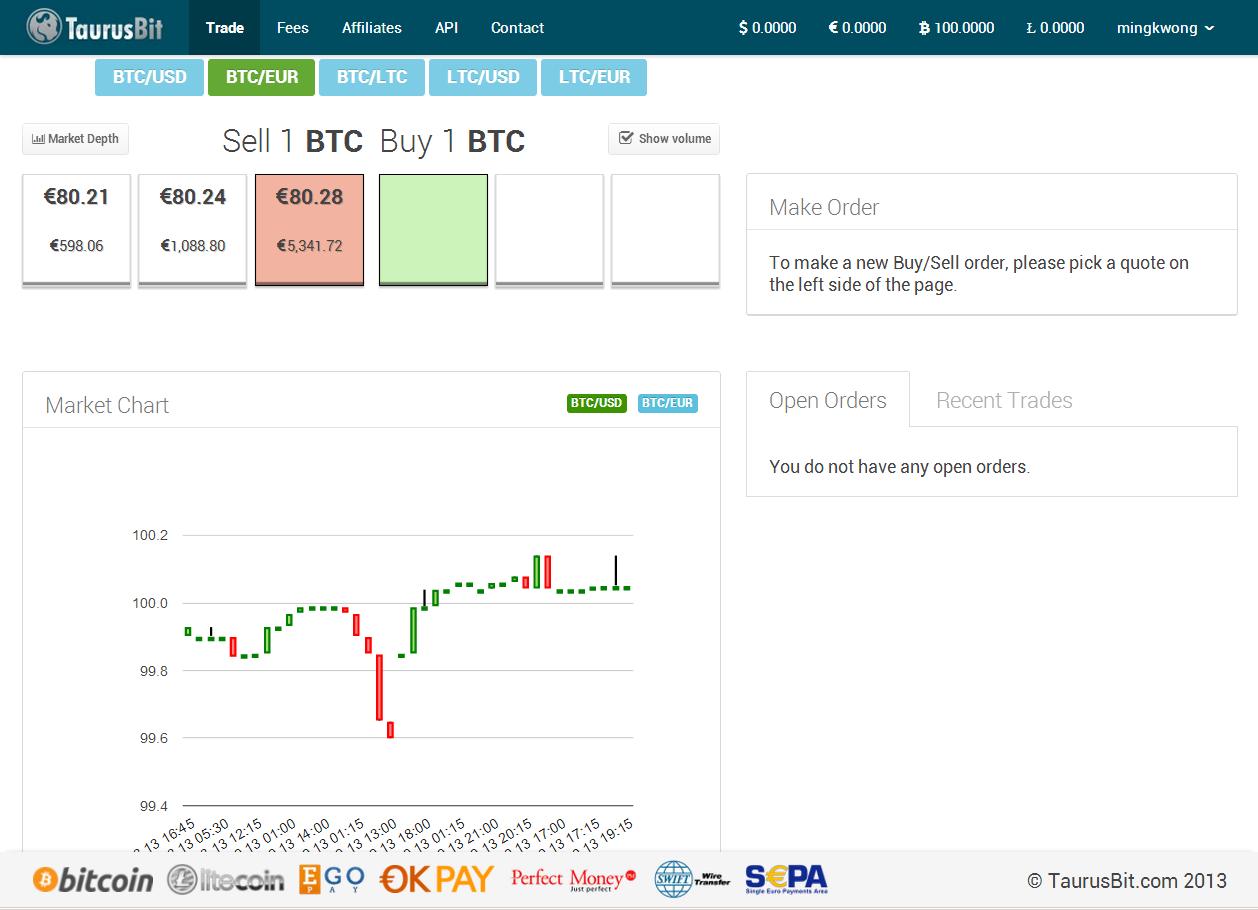 Can i trade bitcoin options