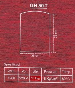 spesifikasi watt 1200 vol 220 v pressure 8 kg/cm temp 80 c