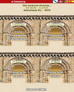 Orientaline Cuestionarios-Itinerarios