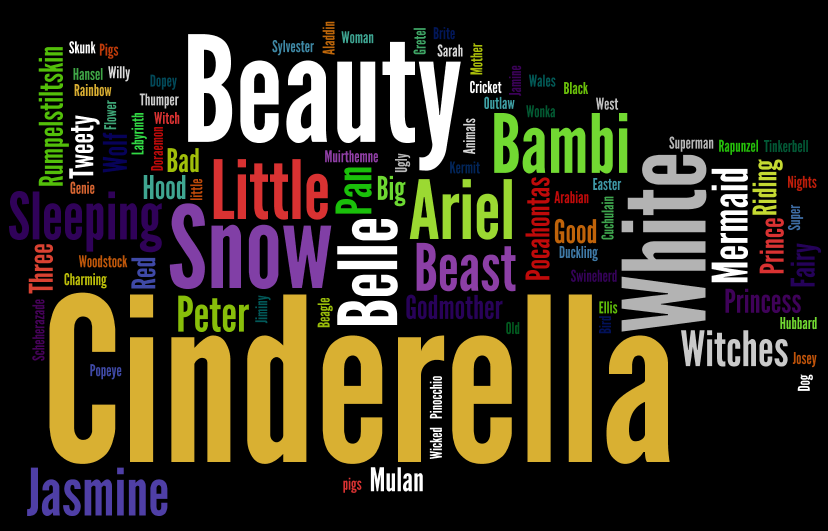 your favourite fairy tale character What your favorite fairy tales would look like today 320 if characters like cinderella, snow white and mulan were living in 2013, what would their stories look like.