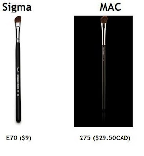 Sigma E70 vs MAC 275