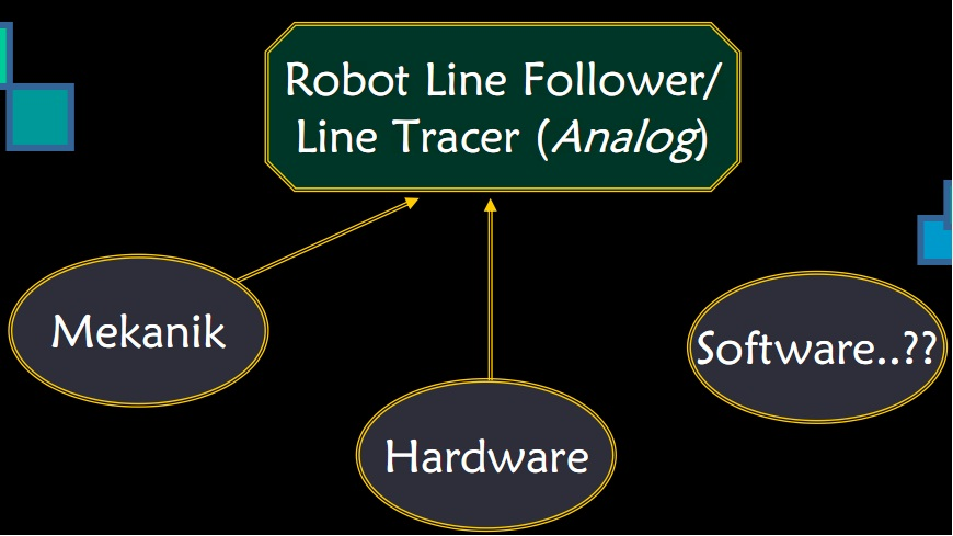 Blok Diagram Line Follower Analog