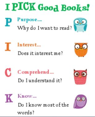 Students Have Learned Many Strategies To Use When Choosing A Book Read They The Acronym I Pick Make Sure Is Right One For Them