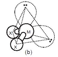 b. bentuk molekul H2O