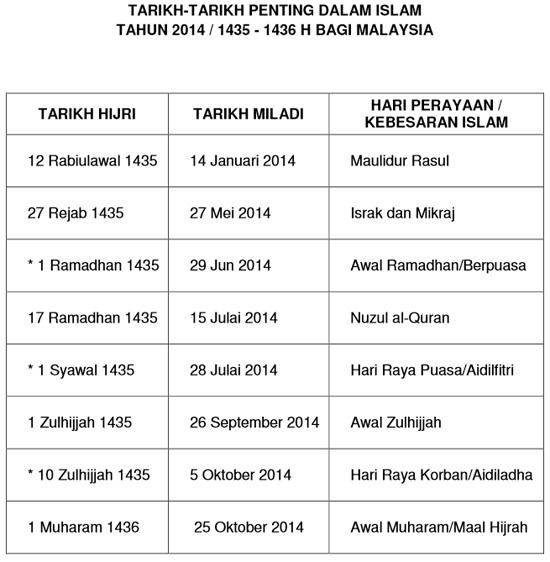Tarikh Penting Kalendar Takwim Hijriah 1435-1436 Malaysia