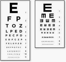 Table Snellen Acuity Eye Test