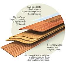 Hardwood Floor Thickness board thickness Engineered Hardwood Floors This Flooring Is Comprised Of Three Or Or More Layers Of Hdf Or Mdf With A Real Hardwood Veneer Which Are Bonded Together