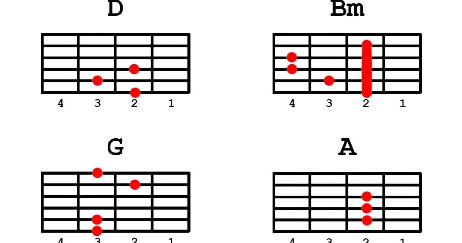 Piano neo soul piano chords : guitar chords it might Tags : guitar chords it might be you guitar ...