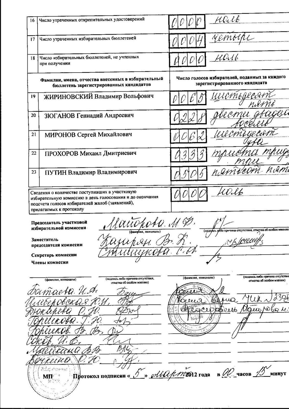 Справка-вызов на сессию Куркино Справка для оформления опеки над ребенком Челюскинская улица