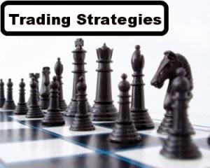 Day trading strategies in stock market