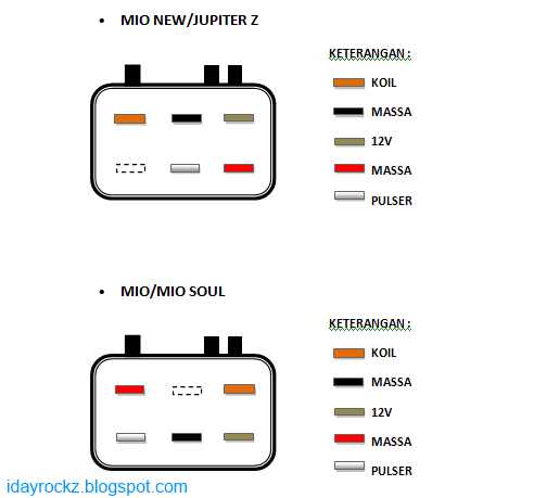 Wiring Diagram Pengapian Mio in addition  on wiring diagram honda karisma