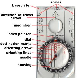 Pengetahuan Kompas
