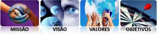 Metas e valores na vida
