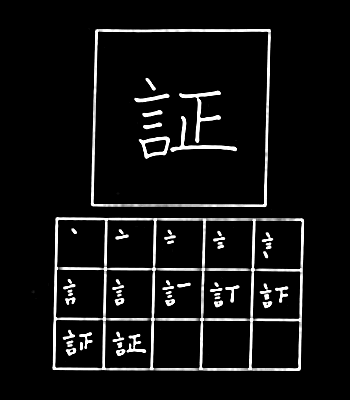 kanji sertifikat