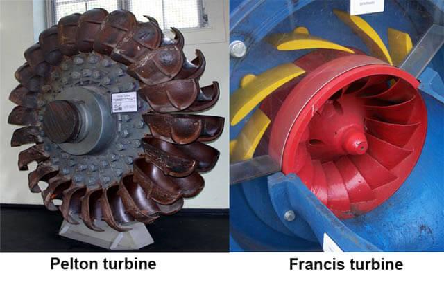 Pelton,Francis turbine