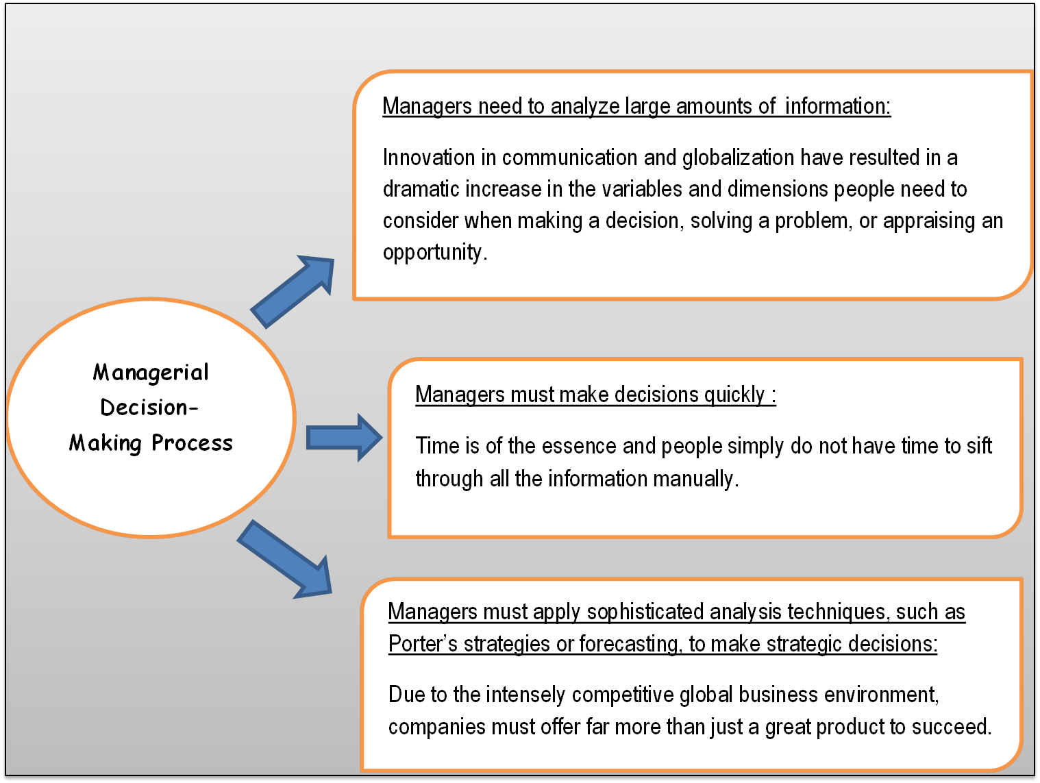 decision making and sound business decision This perspective explores the dynamics of make-or-buy decisions and presents a framework to help companies make the right decisions the framework is built on three key pillars — business strategy, risks, and economic factors.