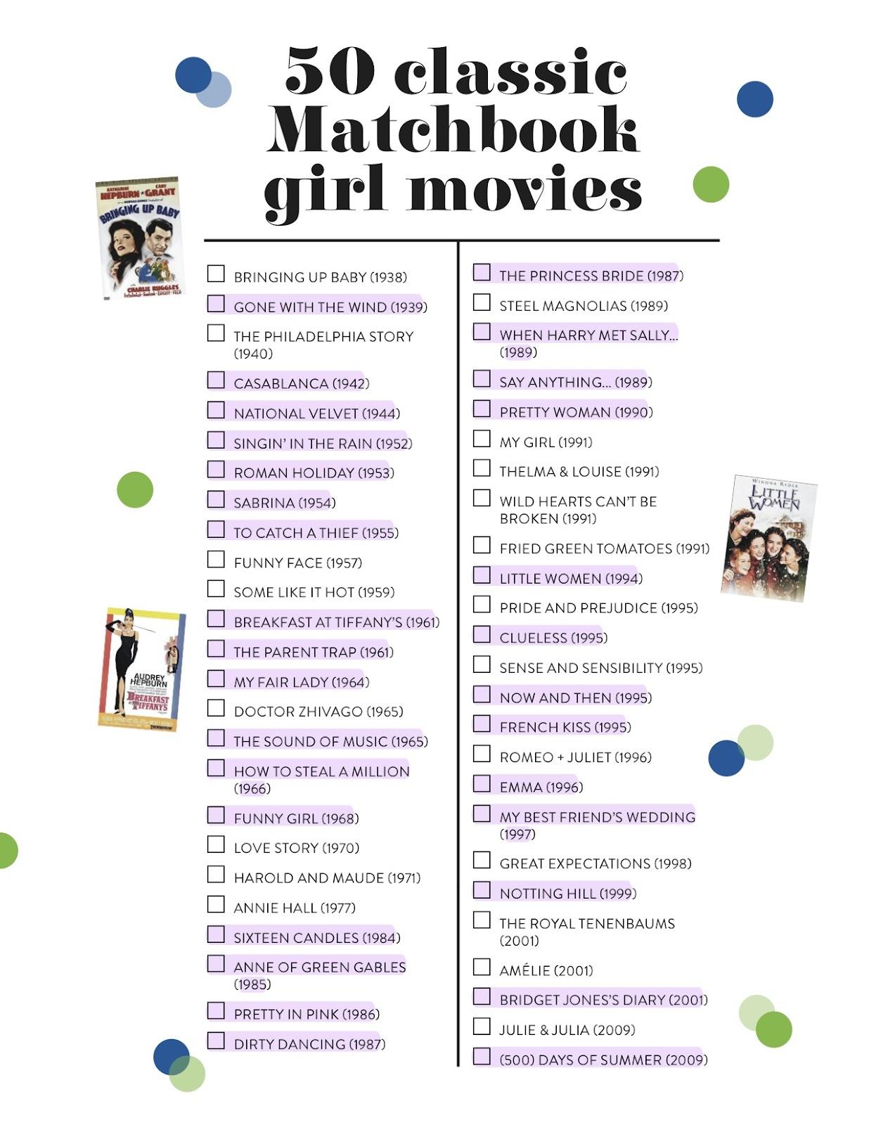 http://2.bp.blogspot.com/-fLqOB7acKnY/UGu35veE_4I/AAAAAAAACIk/jDtQ58DabUQ/s1600/Checklist_films%2Bcopy%2Bcopy%2Bcopy.jpg