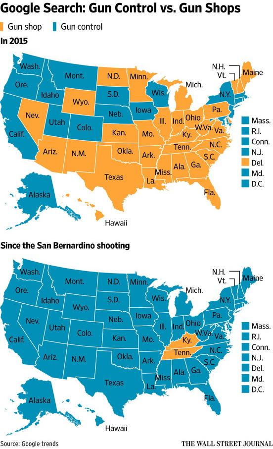"""Google search: """"gun control"""" vs """"gun shops"""""""
