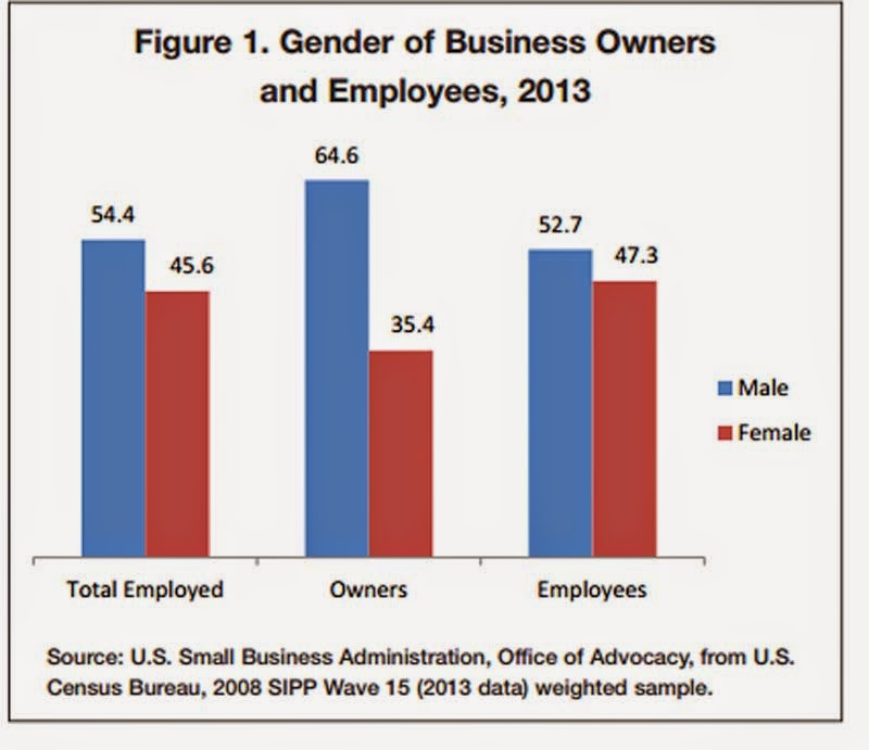 sba releases demographics of business owners montana chamber blog