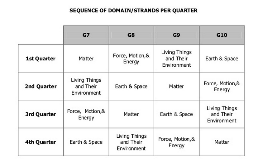 k 12 curriculum guide pdf