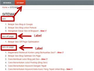 Cara Membuat Sitemap/Navigasi Daftar Isi di Blogspot