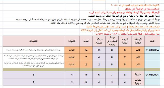 تعليمات نظام الرواتب وفق الامر 30 لسنة 2003