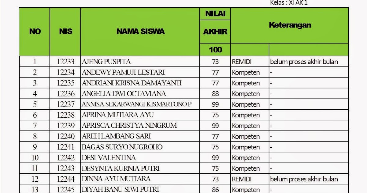 Latihan Soal Jurnal Umum Contoh Soal Latihan Jurnal Umum Gamis Murni Pangeran Kodok Bofolofot