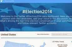 Twitter lanza sitio web para las próximas elecciones de Estados Unidos: #Election2014