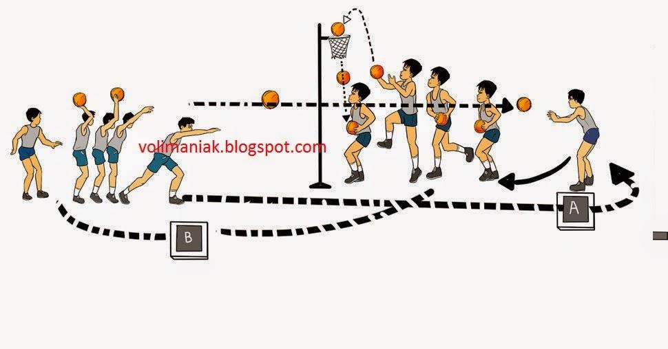 variasi bermain basket