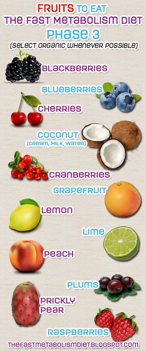 The Fast Metabolism Diet Phase 3 - Approved Fruits, fast metabolism diet phase 3